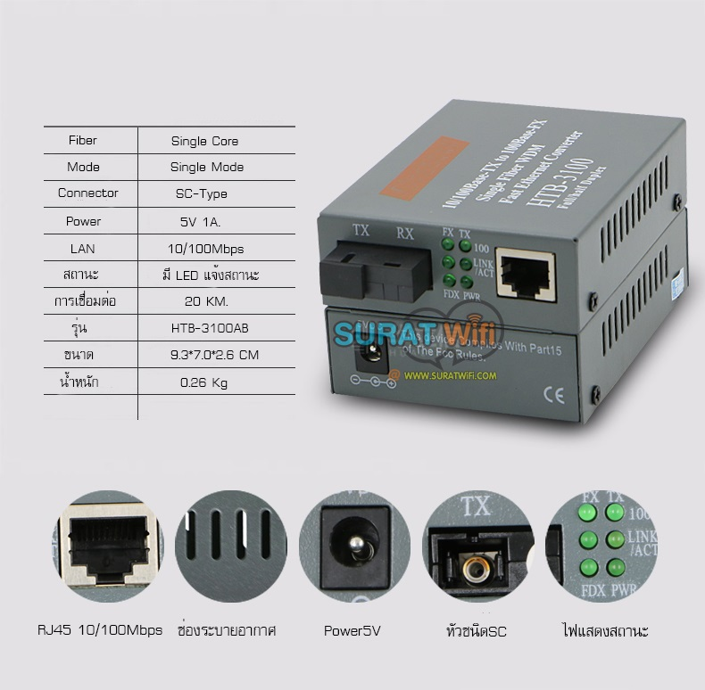 Netlink HTB-3100AB