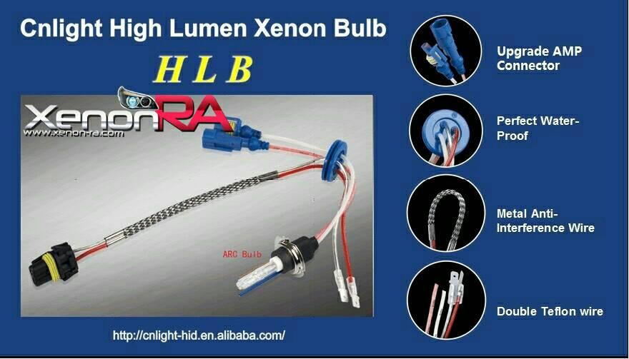 หลอด XENON สว่างกว่า 50 เปอเซนต์ และ FASTBRIGHT สว่างติดเร็วเพียง 0.3 วินาที